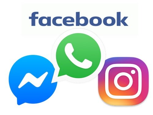 Facebook Cross Messaging | Android-User.de