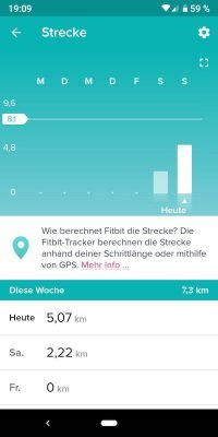 Fitbit 14 | Android-User.de