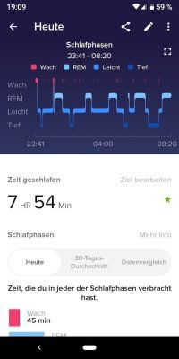 Fitbit 15 | Android-User.de