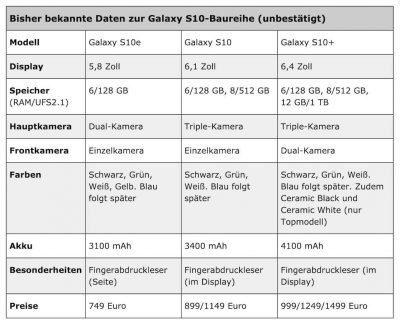 Samsung Galaxy Preise | Android-User.de