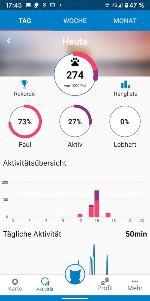 Tractive 2 | Android-USer.de