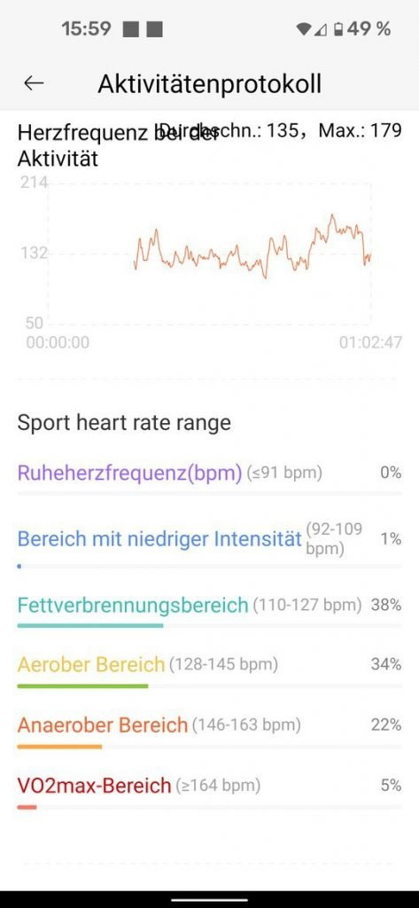 20210415 Aukey Smartwatch21 |Android-USer.de
